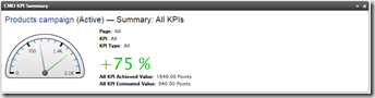 KPI Summary gadget - main view
