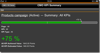 KPI Summary gadget on iPad